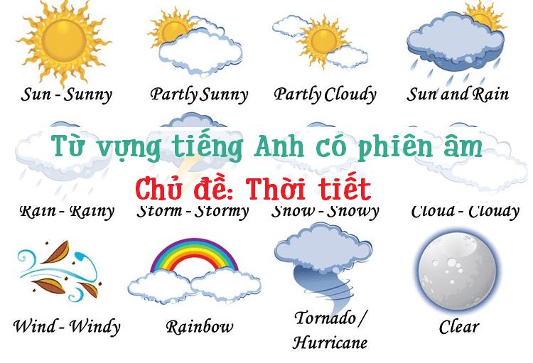 Từ vựng tiếng Anh chủ đề thời tiết